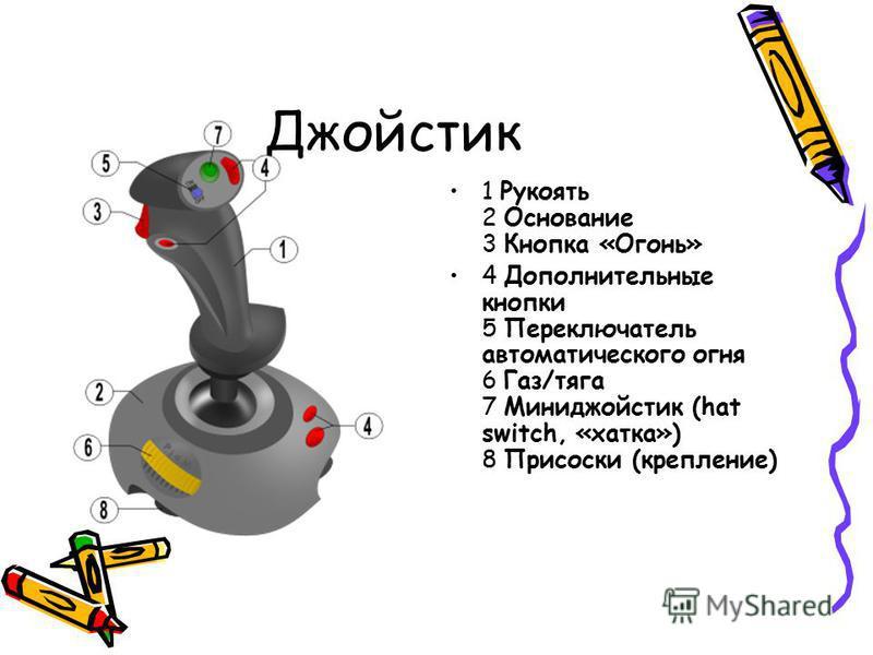 Джойстик 1 Рукоять 2 Основание 3 Кнопка «Огонь» 4 Дополнительные кнопки 5 Переключатель автоматического огня 6 Газ/тяга 7 Миниджойстик (hat switch, «хатка») 8 Присоски (крепление)