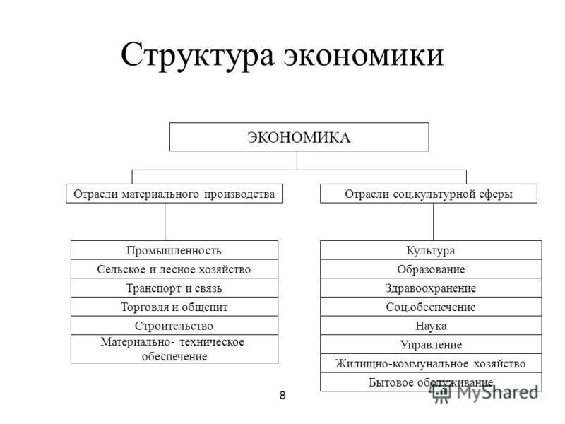 Схема таблиц графиков