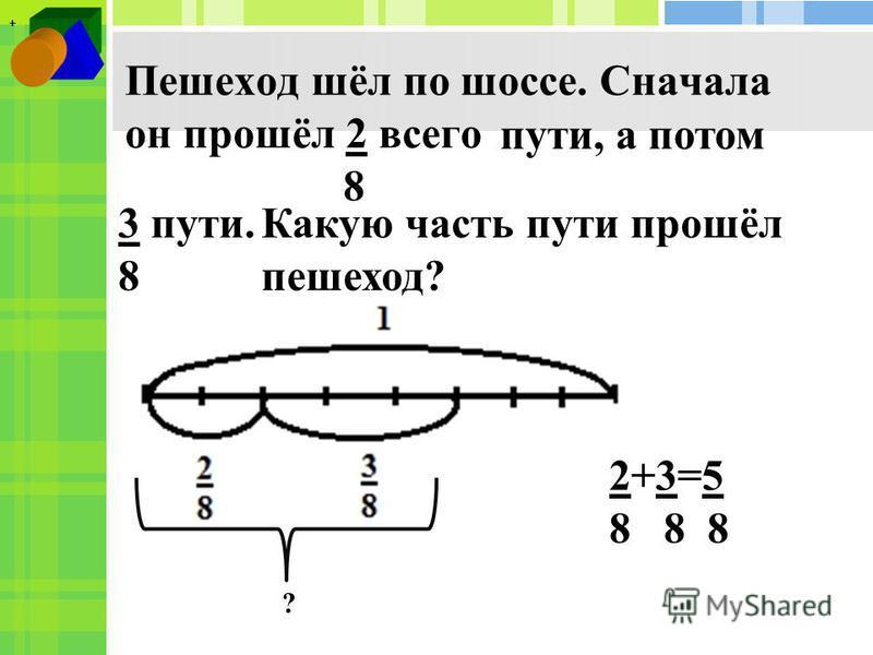 Пешеход шёл по шоссе. Сначала он прошёл 2 всего 8 пути, а потом 3 пути. 8 Какую часть пути прошёл пешеход? ? 2+3=5 8 8 8 +