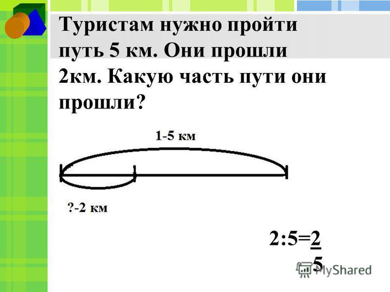 Туристам нужно пройти путь 5 км. Они прошли 2 км. Какую часть пути они прошли? 2:5=2 5