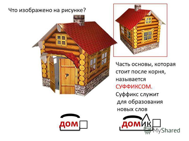 дом домик Часть основы, которая стоит после корня, называется СУФФИКСОМ. Суффикс служит для образования новых слов Что изображено на рисунке?