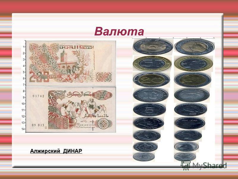 Валюта Алжирский ДИНАР
