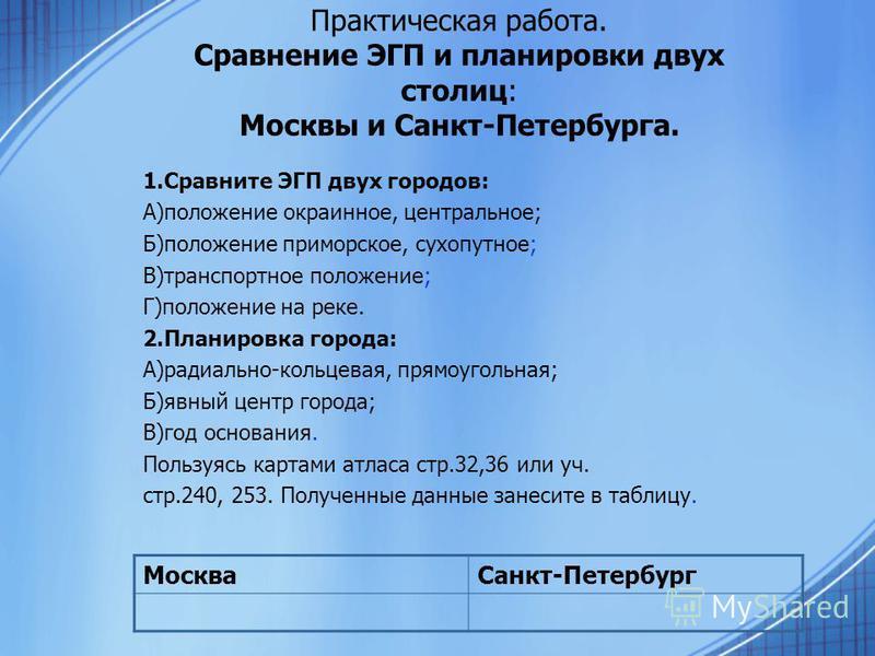 Практическая работа. Сравнение ЭГП и планировки двух столиц: Москвы и Санкт-Петербурга. 1. Сравните ЭГП двух городов: А)положение окраинное, центральное; Б)положение приморское, сухопутное; В)транспортное положение; Г)положение на реке. 2. Планировка