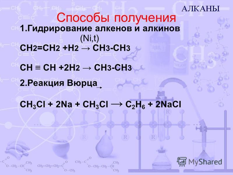 Способы получения 1. Гидрирование алкенов и алкинов (Ni,t) СН 2 =СН 2 +Н 2 СН 3 -СН 3 СН СН +2Н 2 СН 3 -СН 3 2. Реакция Вюрца СН 3 Сl + 2Na + CH 3 Cl C 2 H 6 + 2NaCl