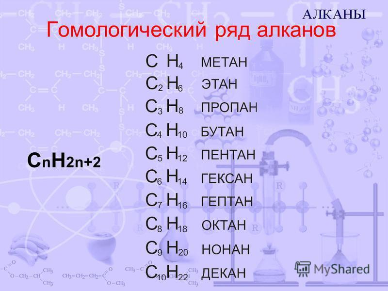 Гомологический ряд алканов C n H 2n+2