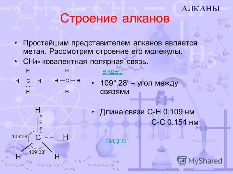 Строение алканов Простейшим представителем алканов является метан. Рассмотрим строение его молекулы. CH 4 - ковалентная полярная связь. 109° 28 – угол между связями Длина связи C-H 0.109 нм C-C 0.154 нм ВИДЕО