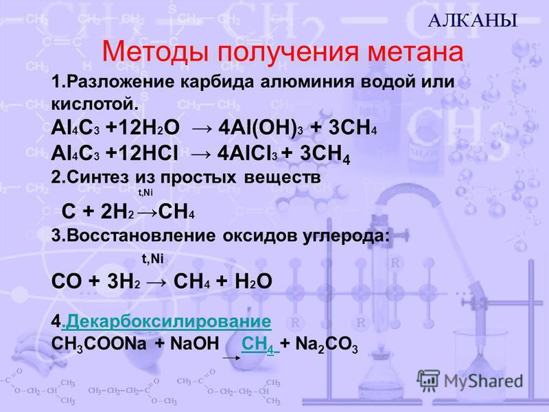 затраты на разложение метана Северной Америки