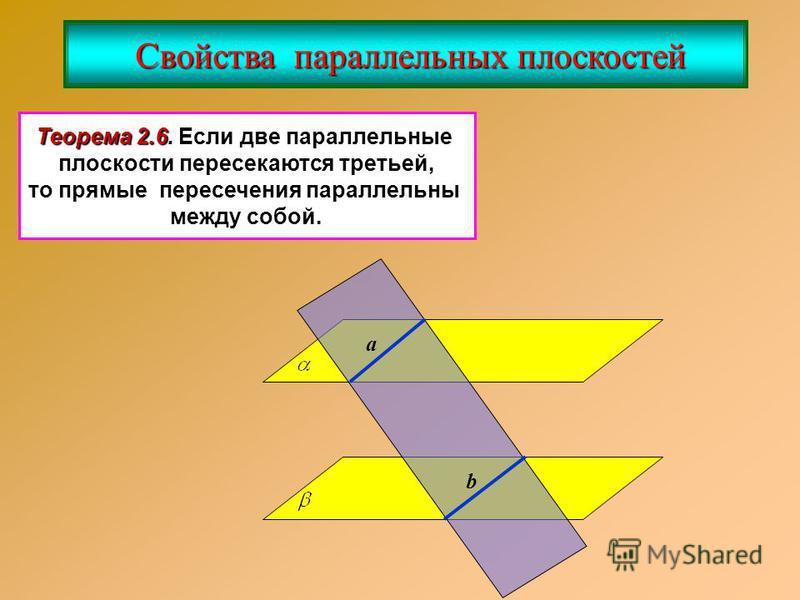 Существование плоскости, параллельной данной плоскости Теорема 2.5 Теорема 2.5. Через точку вне данной плоскости можно провести плоскость, параллельную данной, притом только одну. a b A