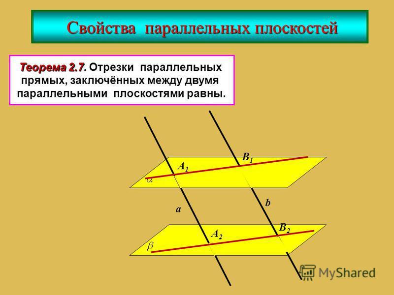 Cвойства параллельных плоскостей Cвойства параллельных плоскостей Теорема 2.6 Теорема 2.6. Если две параллельные плоскости пересекаются третьей, то прямые пересечения параллельны между собой. a b