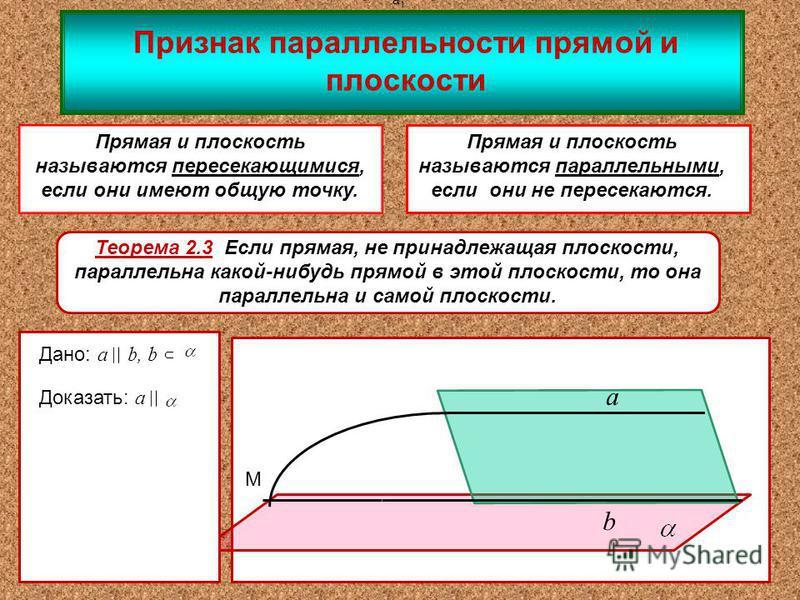 Задача 5 Через концы отрезка АВ и его середину М проведены параллельные прямые, пересекающие некоторую плоскость в точках А 1, В 1 и М 1. Найдите длину отрезка ММ 1, если отрезок АВ не пересекает плоскость и если: АА 1 = 5 м, ВВ 1 = 7 м. А В М А1А1 В
