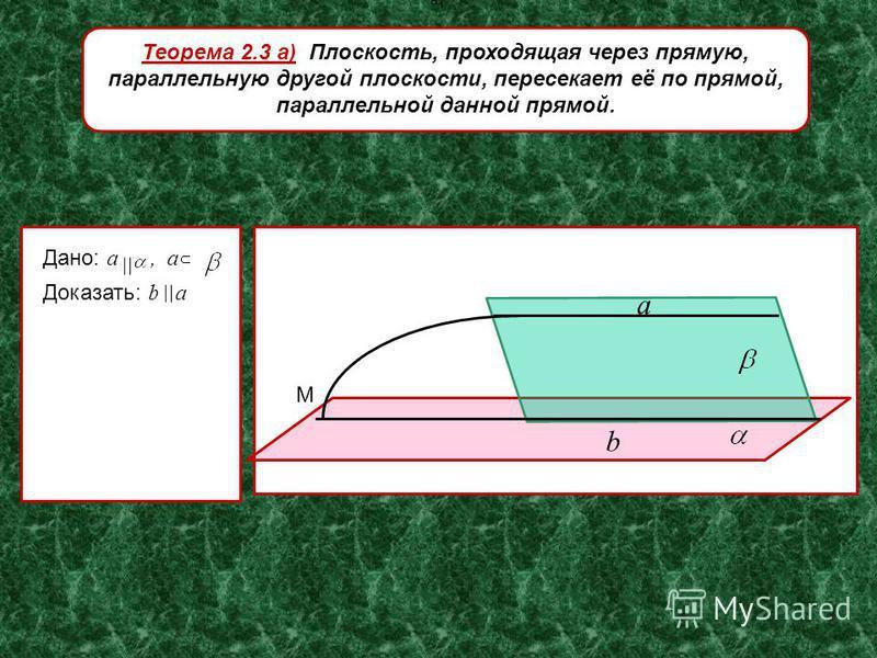Прямая и плоскость называются пересекающимися, если они имеют общую точку. Прямая и плоскость называются параллельными, если они не пересекаются. Теорема 2.3 Если прямая, не принадлежащая плоскости, параллельна какой-нибудь прямой в этой плоскости, т