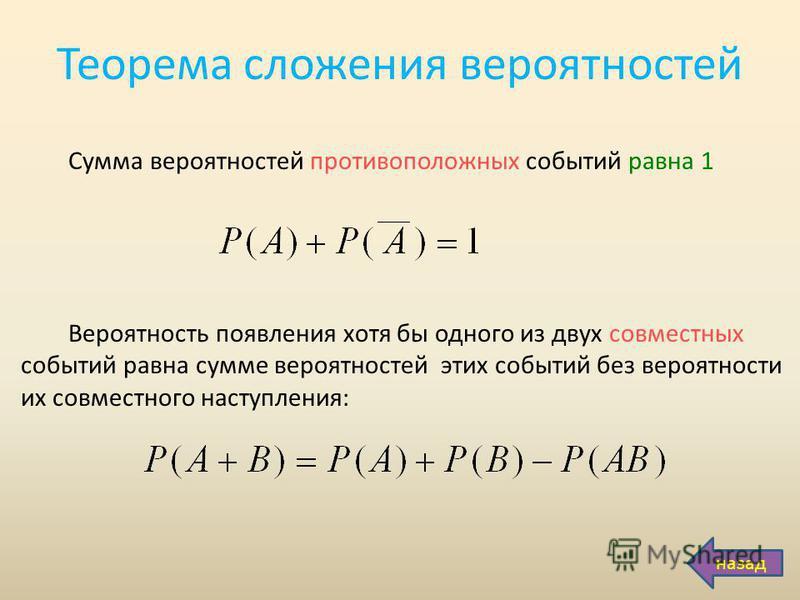 Теорема сложения вероятностей Сумма вероятностей противоположных событий равна 1 Вероятность появления хотя бы одного из двух совместных событий равна сумме вероятностей этих событий без вероятности их совместного наступления: назад