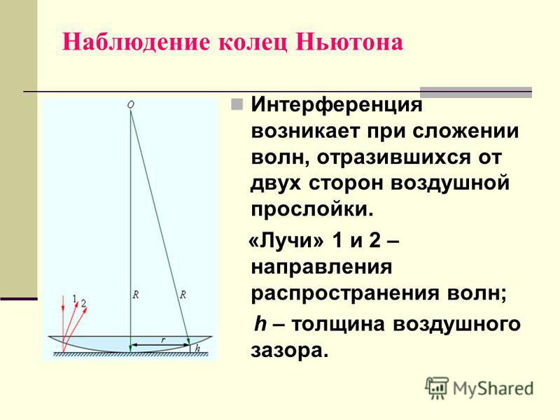 Наблюдение колец Ньютона Интерференция возникает при сложении волн, отразившихся от двух сторон воздушной прослойки. «Лучи» 1 и 2 – направления распространения волн; h – толщина воздушного зазора.