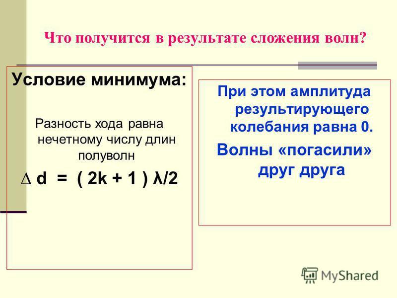 Что получится в результате сложения волн? Условие минимума: Разность хода равна нечетному числу длин полуволн d = ( 2k + 1 ) λ/2 При этом амплитуда результирующего колебания равна 0. Волны «погасили» друг друга