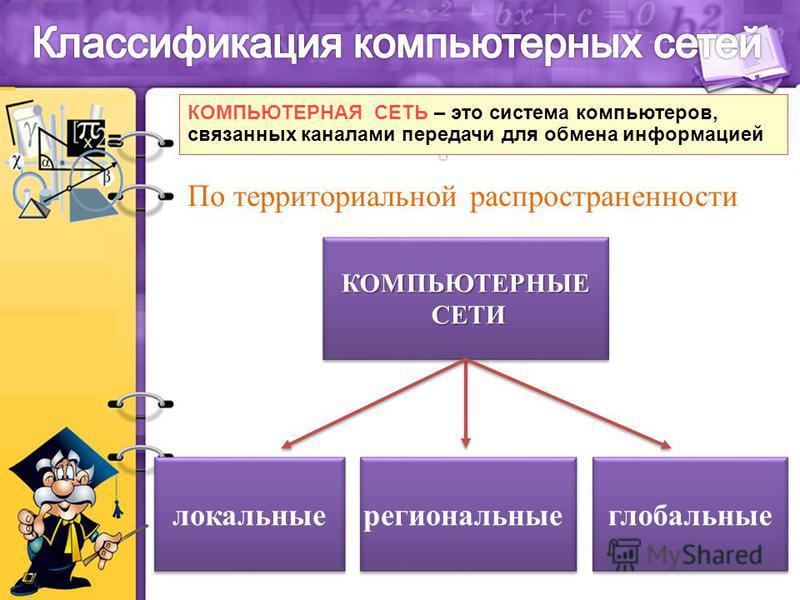 КОМПЬЮТЕРНАЯ СЕТЬ – это система компьютеров, связанных каналами передачи для обмена информацией КОМПЬЮТЕРНЫЕ СЕТИ СЕТИКОМПЬЮТЕРНЫЕ локальные региональные глобальные По территориальной распространенности