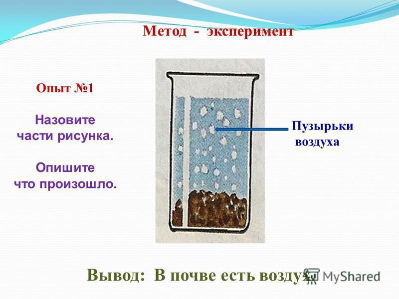 Вывод: В почве есть воздух. Пузырьки воздуха Метод - эксперимент Опыт 1 Назовите части рисунка. Опишите что произошло.