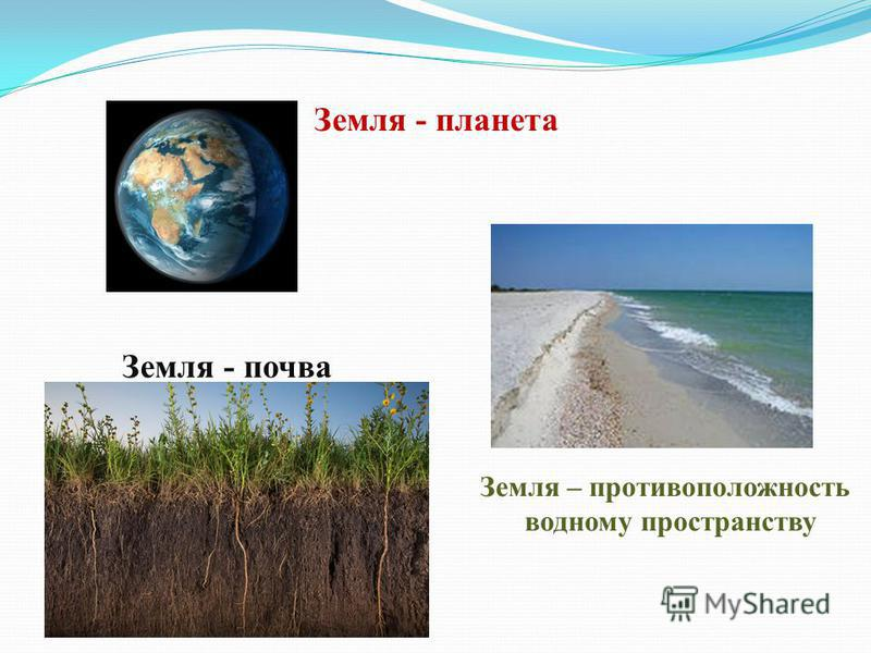 Земля – противоположность водному пространству Земля - почва Земля - планета