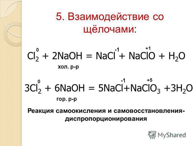 5. Взаимодействие со щёлочами: Cl 2 + 2NaOH = NaCl + NaClO + H 2 O хол. р-р 3Cl 2 + 6NaOH = 5NaCl+NaClO 3 +3H 2 O гор. р-р 0 +1 0 +5 Реакция самоокисления и самовосстановления- диспропорционирования