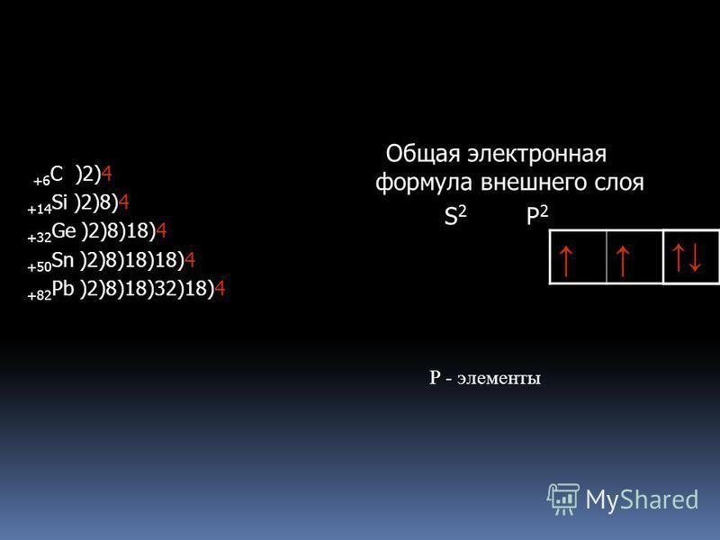 План работы : 1. Общая характеристика элементов IY группы главной подгруппы по положению в периодической системе химических элементов. Д.И. Менделеева. 2. Природа 4-х валентности углерода. 3. Аллотропные видоизменения углерода. Адсорбция. 4. Химическ