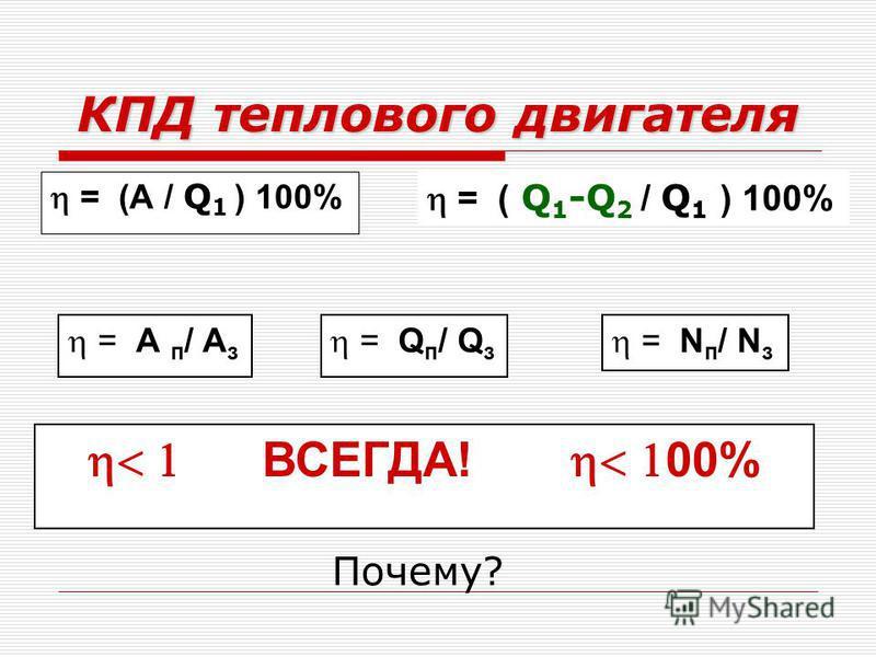 КПД теплового двигателя = А п / А з = Q п / Q з = N п / N з ВСЕГДА! 00% Почему? = (А / Q 1 ) 100% = ( Q 1 -Q 2 / Q 1 ) 100%