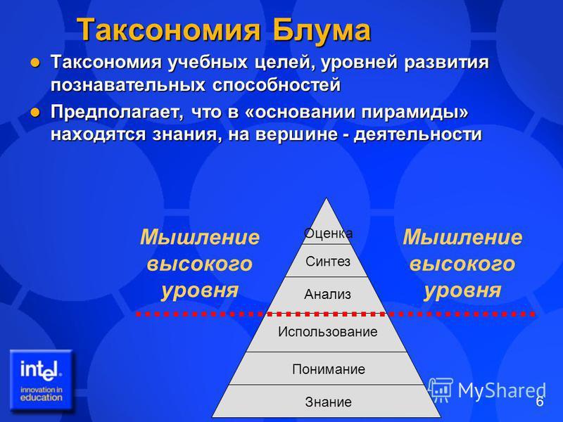 6 Таксономия учебных целей, уровней развития познавательных способностей Таксономия учебных целей, уровней развития познавательных способностей Предполагает, что в «основании пирамиды» находятся знания, на вершине - деятельности Предполагает, что в «