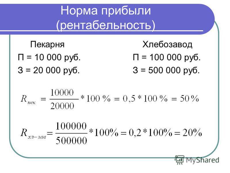 Норма прибыли (рентабельность) Пекарня Хлебозавод П = 10 000 руб.П = 100 000 руб. З = 20 000 руб.З = 500 000 руб.
