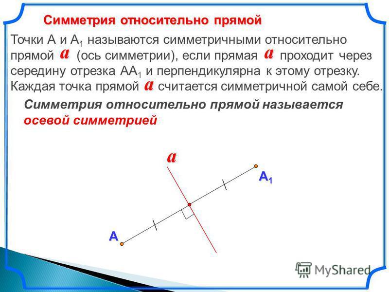 Симметрия относительно прямой А А1А1А1А1 a Точки А и А 1 называются симметричными относительно прямой (ось симметрии), если прямая проходит через середину отрезка АА 1 и перпендикулярна к этому отрезку. Каждая точка прямой считается симметричной само