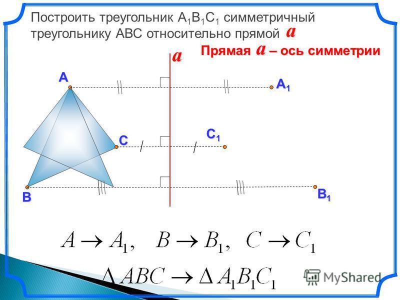 Построить треугольник А 1 В 1 С 1 симметричный треугольнику АВС относительно прямой a Прямая – ось симметрии aА С В А1А1А1А1 С1С1С1С1 В1В1В1В1a