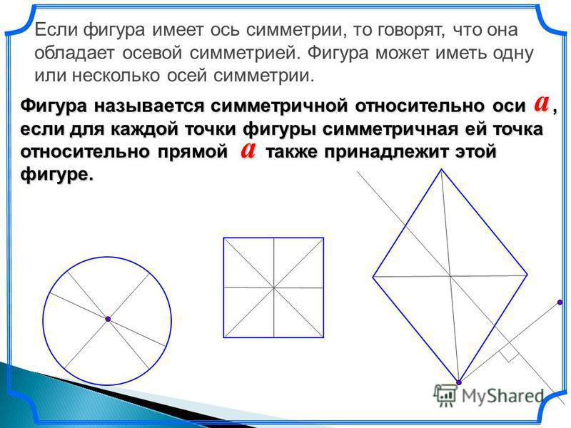 Если фигура имеет ось симметрии, то говорят, что она обладает осевой симметрией. Фигура может иметь одну или несколько осей симметрии. Фигура называется симметричной относительно оси, если для каждой точки фигуры симметричная ей точка относительно пр