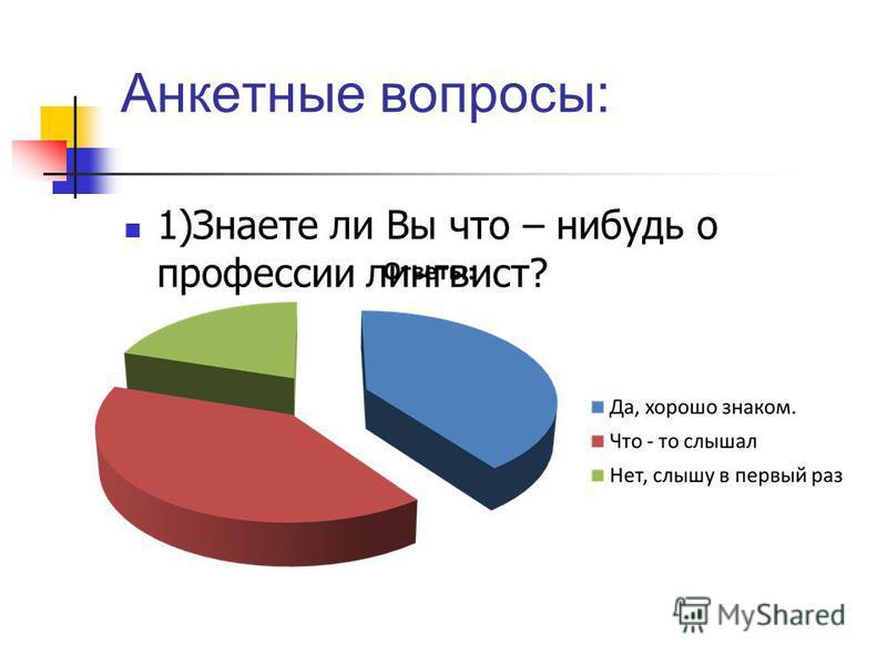 Анкетные вопросы: 1)Знаете ли Вы что – нибудь о профессии лингвист?