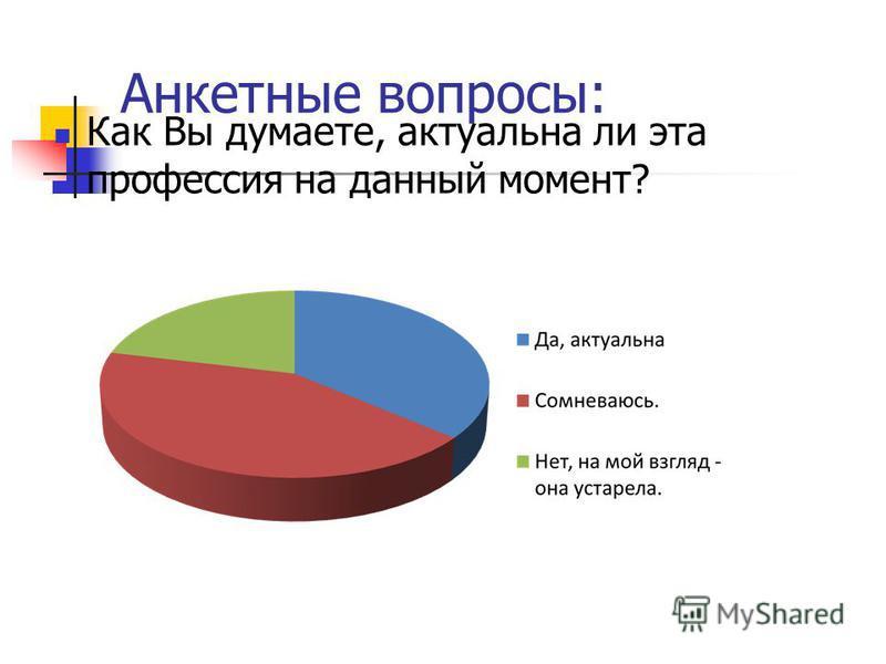 Анкетные вопросы: Как Вы думаете, актуальна ли эта профессия на данный момент?