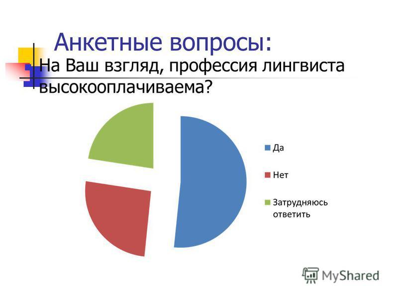Анкетные вопросы: На Ваш взгляд, профессия лингвиста высокооплачиваема?