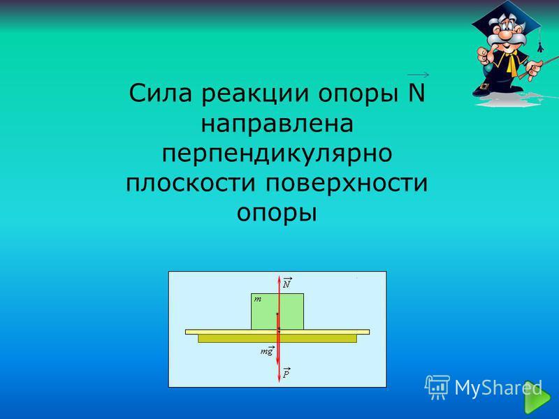 Сила реакции опоры N направлена перпендикулярно плоскости поверхности опоры