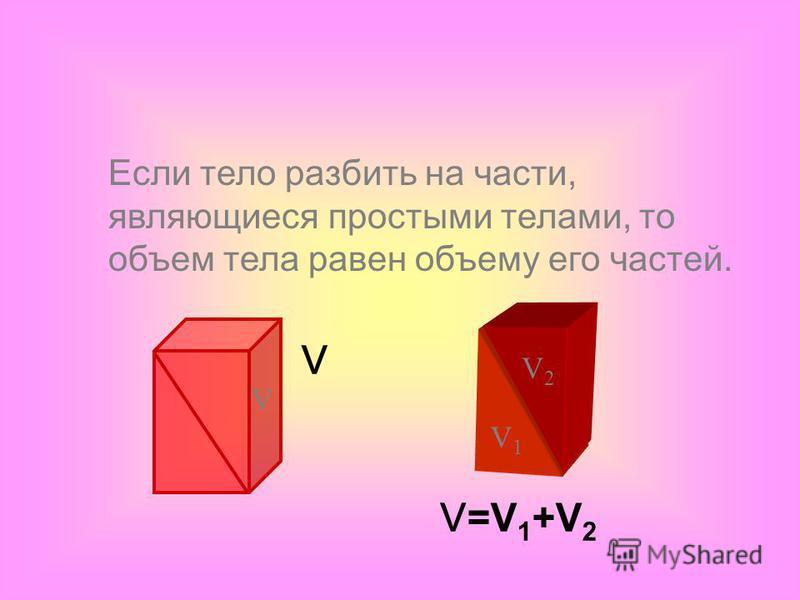 Равные тела имеют равные объемы Если тела А, В, С имеют равные размеры, то объемы этих тел – одинаковы.