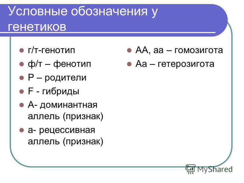 Условные обозначения у генетиков г/т-генотип ф/т – фенотип Р – родители F - гибриды А- доминантная аллель (признак) а- рецессивная аллель (признак) АА, аа – гомозигота Аа – гетерозигота
