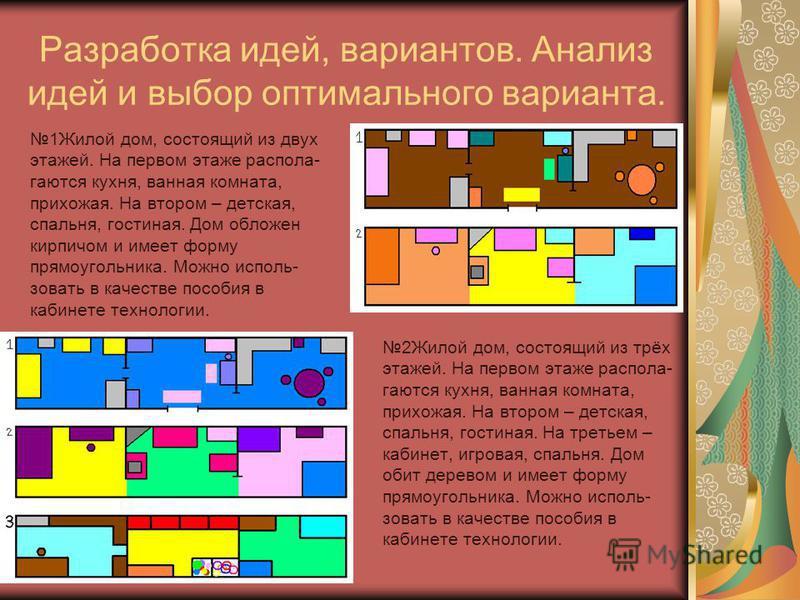 Разработка идей, вариантов. Анализ идей и выбор оптимального варианта. 1Жилой дом, состоящий из двух этажей. На первом этаже располагаются кухня, ванная комната, прихожая. На втором – детская, спальня, гостиная. Дом обложен кирпичом и имеет форму пря