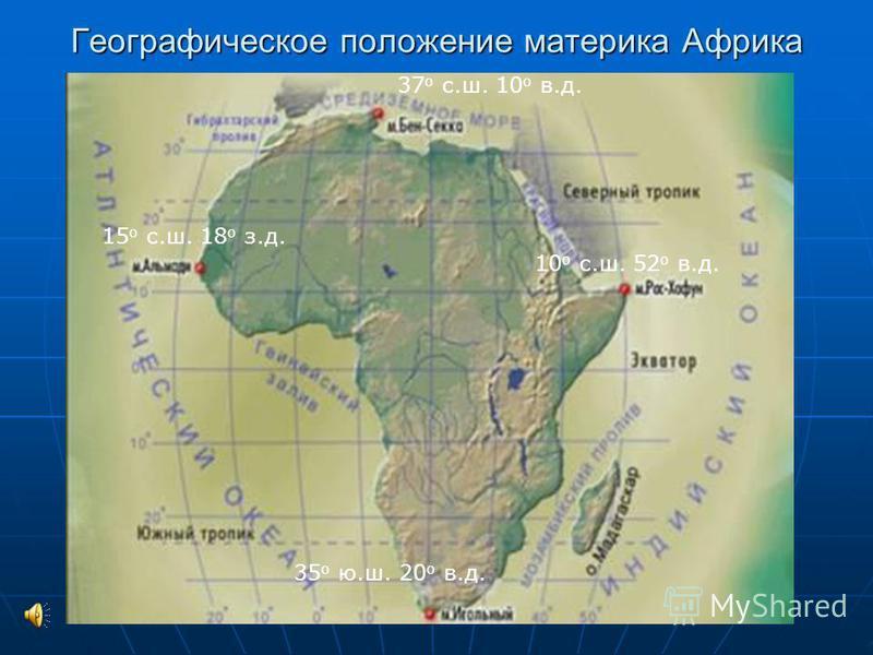 Географическое положение материка Африка 37 о с.ш. 10 о в.д. 35 о ю.ш. 20 о в.д. 15 о с.ш. 18 о з.д. 10 о с.ш. 52 о в.д.