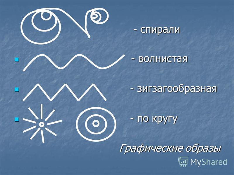 - спирали - спирали - волнистая - волнистая - зигзагообразная - зигзагообразная - по кругу - по кругу Графические образы