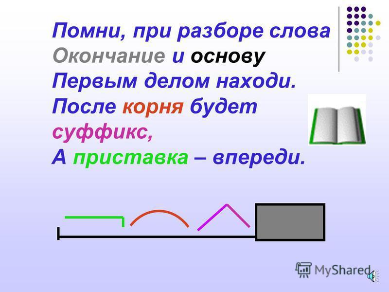 1. Изменяемая часть слова это - … 2. Неизменяемая часть слова это - … 3. Разделительный твёрдый знак пишется после - … 4. В слове переходы -ход- является …, а ы - это…