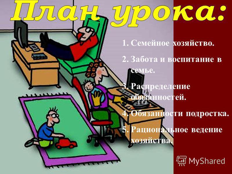 1. Семейное хозяйство. 2. Забота и воспитание в семье. 3. Распределение обязанностей. 4. Обязанности подростка. 5. Рациональное ведение хозяйства.