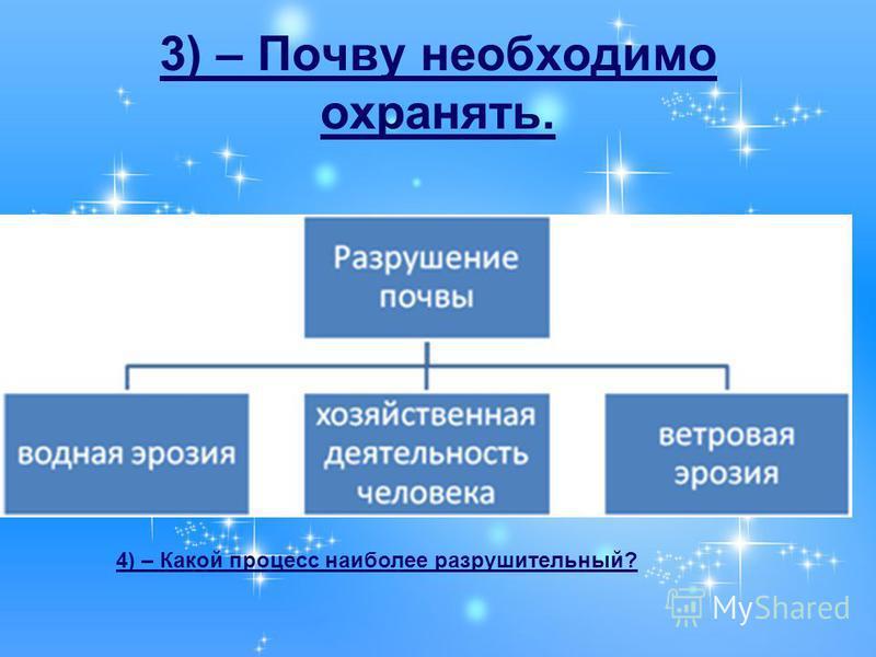3) – Почву необходимо охранять. 4) – Какой процесс наиболее разрушительный?