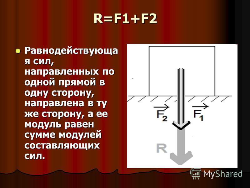 R=F1+F2 Равнодействующа я сил, направленных по одной прямой в одну сторону, направлена в ту же сторону, а ее модуль равен сумме модулей составляющих сил. Равнодействующа я сил, направленных по одной прямой в одну сторону, направлена в ту же сторону,
