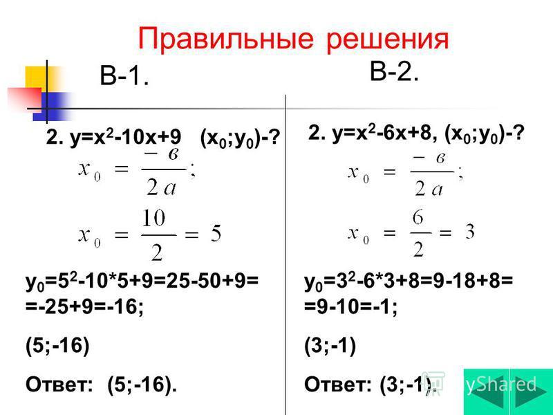 Правильные решения В-1. 1. у=х 2 +5 х+6; у=0, х 2 +5 х+6=0; D=5 2 - 4*1*6=25-24=1; Ответ: х 1 =-2, х 2 =-3. В-2. 1. у=х 2 -5 х+4; у=0, х 2 -5 х+4=0; х 1 +х 2 =5, х 1 =4, х 1 *х 2 =4; х 2 =1. (по теореме,обратной теореме Виета) Ответ: х 1 =4, х 2 =1