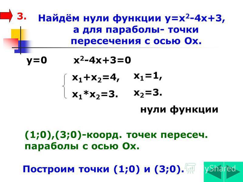 Построим точку (2;-1). 2. Проведём через точку (2;-1) прямую, параллельную оси Оу,-ось симметрияииии параболы. х=2- ур-е оси симметрияии.