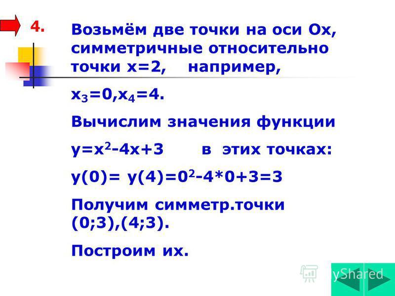 Построим точки (1;0) и (3;0).