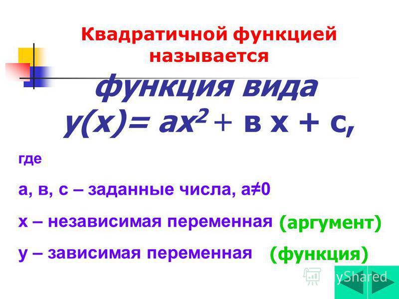Тема урока у(х) = ах 2 +вх+с Построение графика квадратичной функции