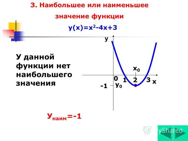 2. Положительные и отрицательные значения функции у(х)=х 2 -4 х+3. 1 2 х у 0 3 У(х) >0 при У(х)