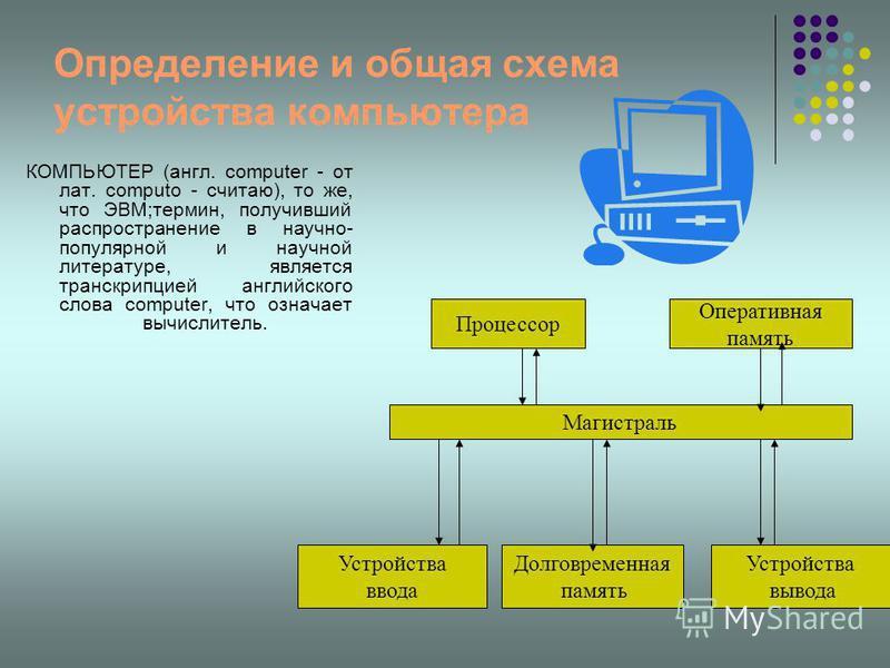 Определение и общая схема устройства компьютера КОМПЬЮТЕР (англ. computer - от лат. computo - считаю), то же, что ЭВМ;термин, получивший распространение в научно- популярной и научной литературе, является транскрипцией английского слова computer, что