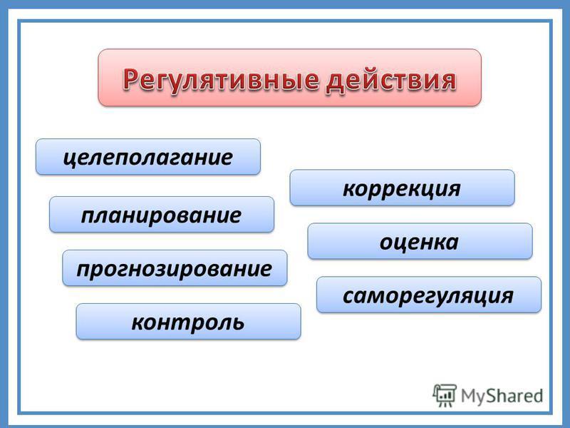 целеполагание планирование прогнозирование контроль коррекция оценка саморегуляция