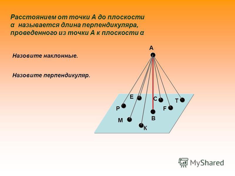 А М В С К Р Е Т F Расстоянием от точки А до плоскости α называется длина перпендикуляра, проведенного из точки А к плоскости α Назовите наклонные. Назовите перпендикуляр.